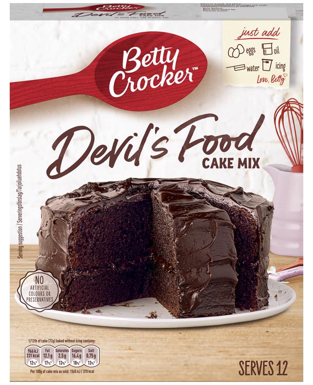 Birthday Cake Recipes & Ideas